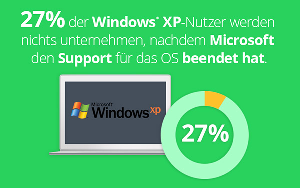 Windows XP German_Green_27_April 2014