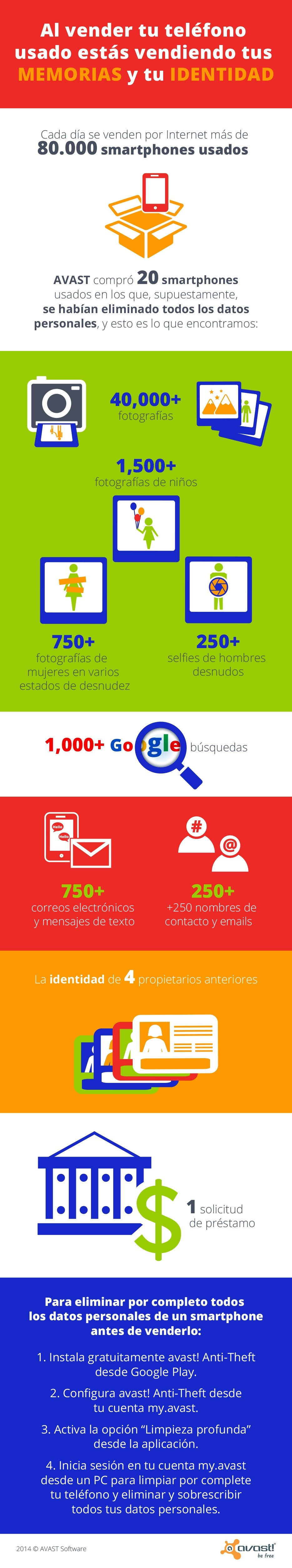 eBay Infograph Spanish July 2014