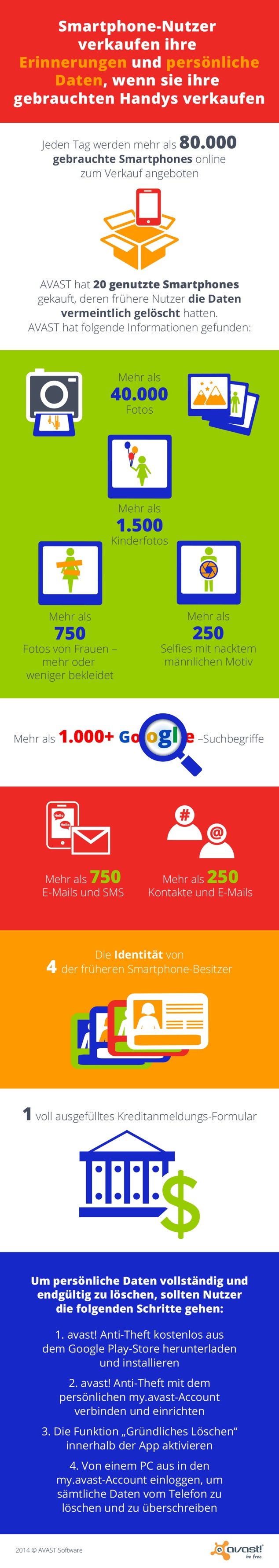 eBay infograph German July 2014
