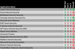 eset smart security vs norton