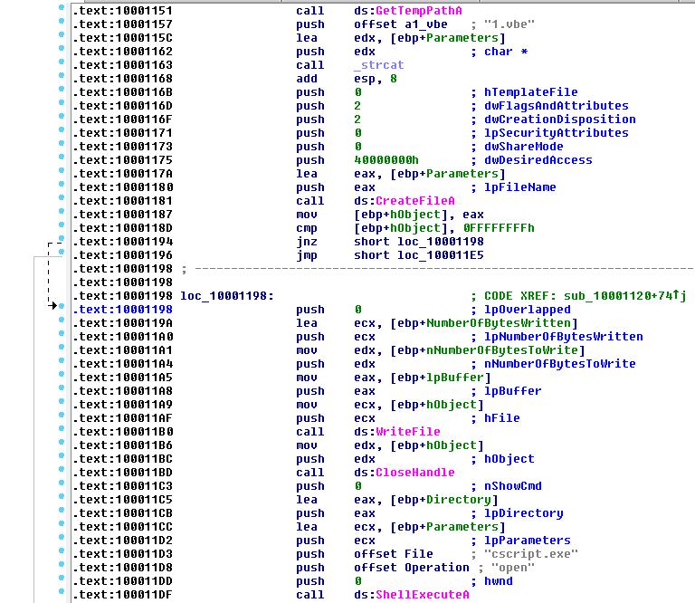 Multisystem Trojan Janicab attacks Windows and MacOSX via