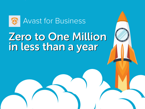 Avast for Business takes off