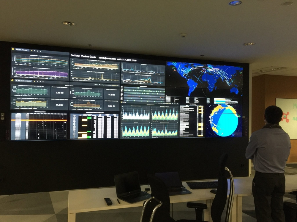 Virus Lab analysts can see real-time threats on the monitoring wall