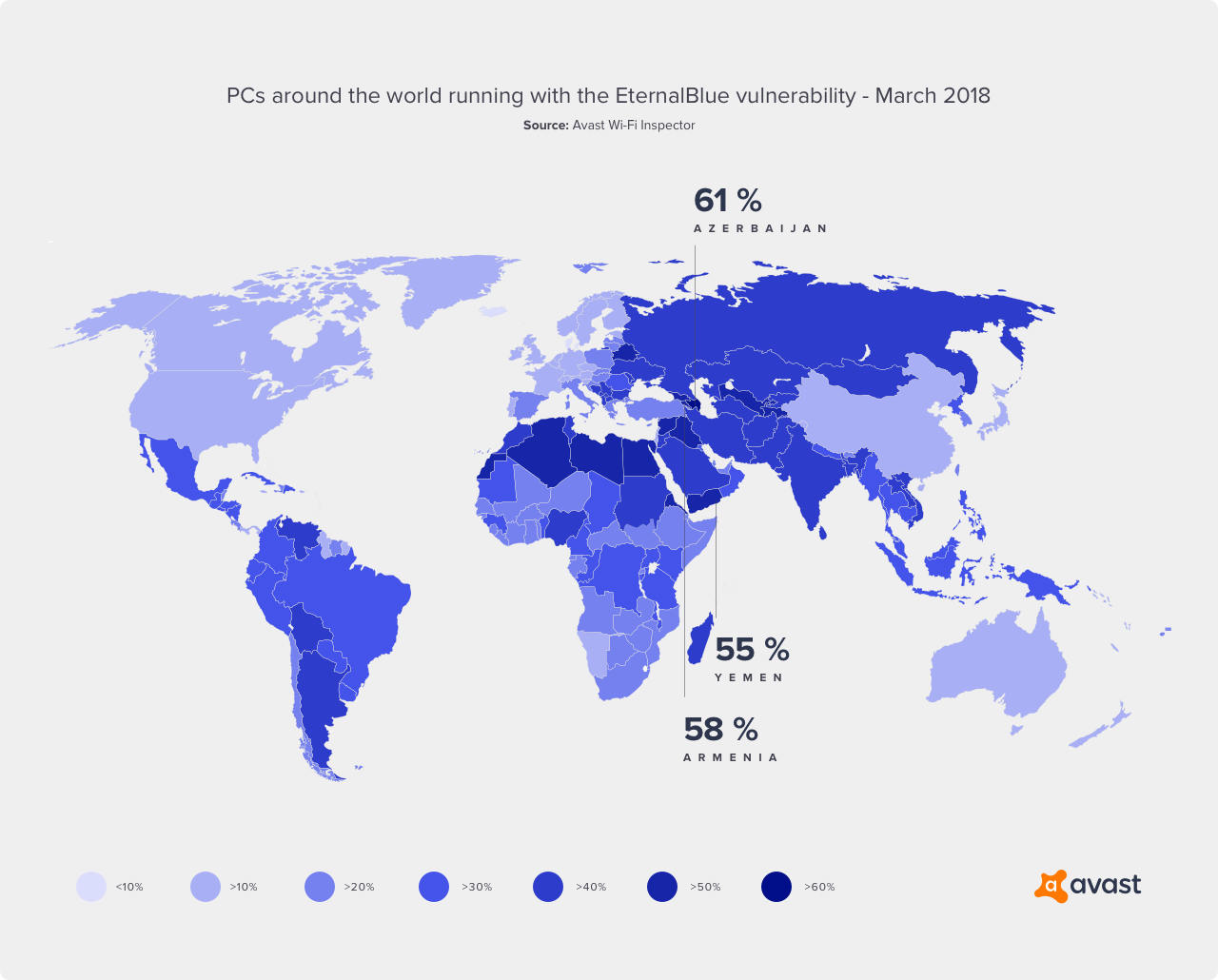 Avast EternalBlue vulnerable devices March 2018