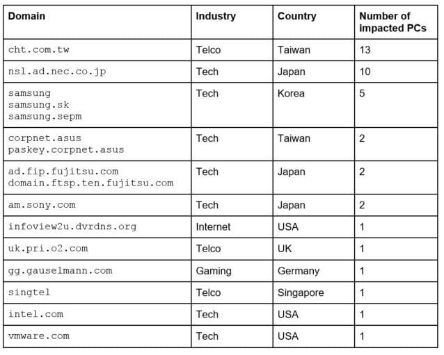 Chart3-1.jpg
