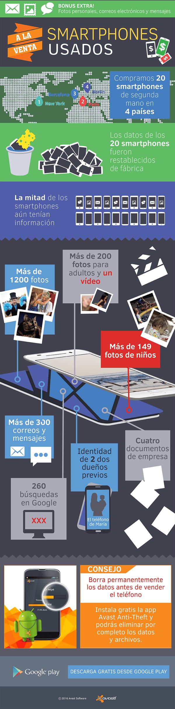 infograph_used_smartphone_st_v2-ES-ES.png