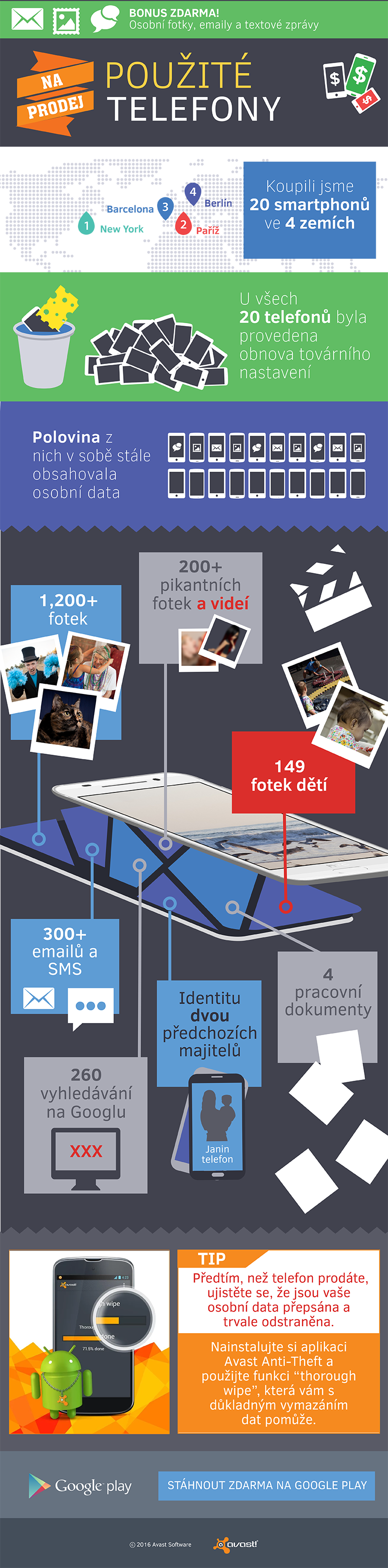 infograph_used_smartphone_st_v5-Czech.png