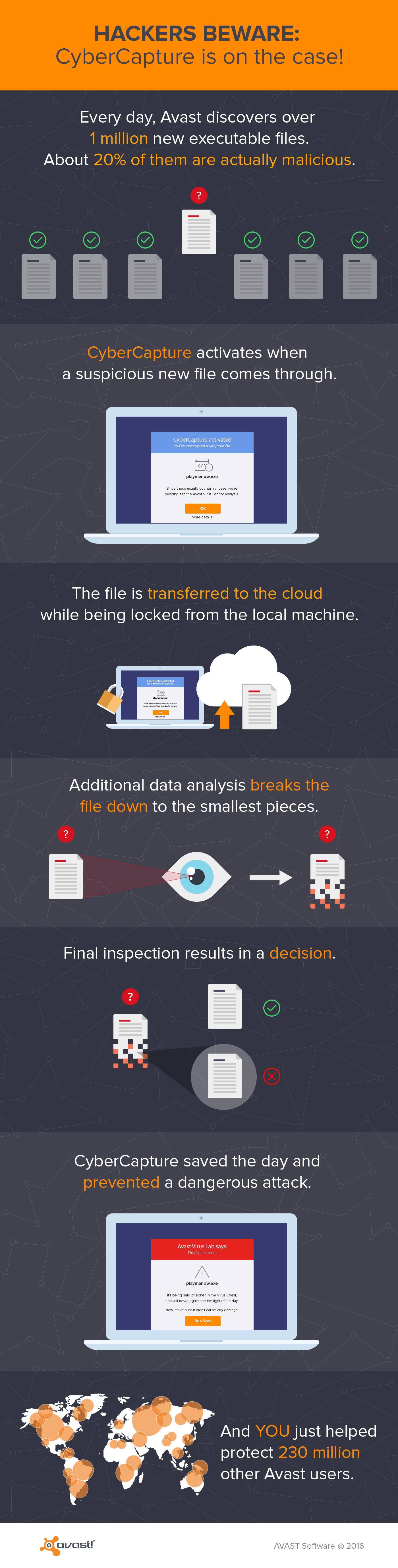 nitro_cyber_capture_infographics_EN.png
