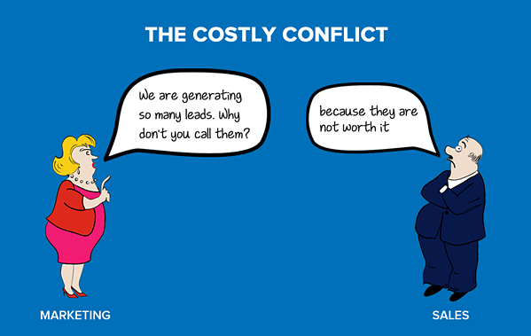 The Costly Conflict in What is a Lead