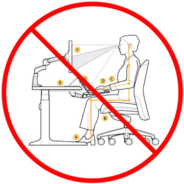 Office Ergonomics: A Generic Solution Doesn't Work