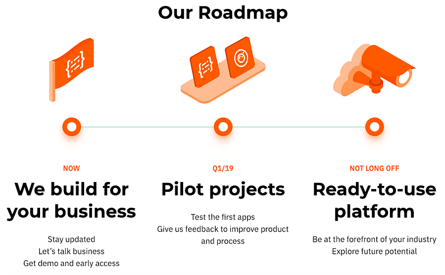 SAST_roadmap