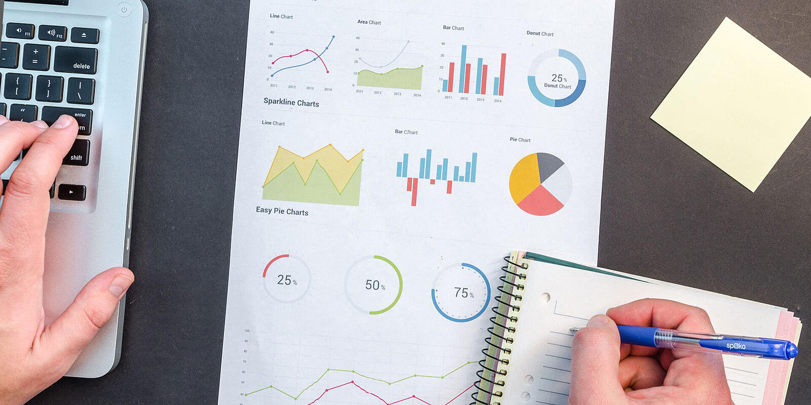 5 clear signs you need Business Intelligence in your retail business