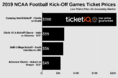 Where to Find Cheapest Miami Vs. Florida Camping World Kickoff Tickets