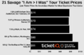 How To Find The Cheapest 21 Savage Tickets For The I Am > I Was Tour