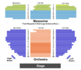 How To Find The Cheapest Come From Away Tickets + Rush, Lottery, Face Value Options
