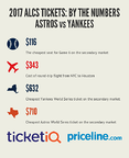 2017 ALCS Tickets: By The Numbers