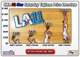 NBA All-Star Saturday Night TiqZone Overview