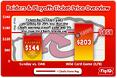 Chiefs vs Raiders Playoff Ticket Price Overview