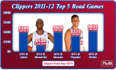 With CP3 Aboard, Clippers Now A Hot Ticket Across The NBA