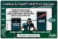 Eagles: Cowbows & Playoff Ticket Price Overview