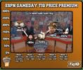 The College GameDay Premium, Built by TicketIQ