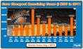 Friday's Knicks-Cavs Game is Cheapest Ticket @ MSG Left This Season