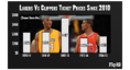 With Kobe Back, Lakers vs Clippers Tickets 11% Higher Than Last Season