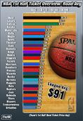 NBA 1st Half Ticket Overview: Road Averages