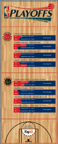Breaking Down Second Round Prices For 2016 NBA Playoff Tickets