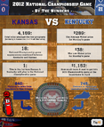 Kansas vs. Kentucky: By The Numbers