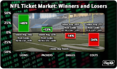 Week 6 Ticket Ticker....Lions Lead Gainers, Colts Pull Down Losers
