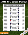 2012 NFL Season Preview: Top Priced Game By Week