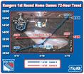 Rangers-Caps: It's a Series and Rangers Fans are Paying Up to See It