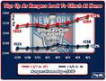 Tickets Up As Rangers Look To Clinch At The Garden