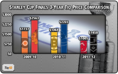 Stanley Cup Final Prices lowest in 3 years. 33% lower after Rangers Ousted.