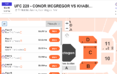 UFC 229 Tickets Are Second Most Expensive UFC Event This Decade