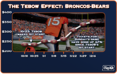 The Economics of Tebowing: Ticket Prices for Broncos vs. Bears up 47%