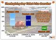 Thanksgiving Day Ticket Price Overview