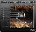 New York Basketball Back in the Spotlight @ MSG