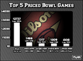 LSU-Bama Rematch Highlights Bowl Season Ticket Prices