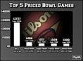 LSU-Bama Rematch Highlights Bowl Season Ticket Prices