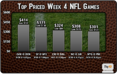 Sunday's Broncos - Raiders AFC West Showdown is the Top Ticket for Week 4 in the NFL