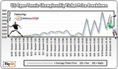 U.S. Open Prices Up 38%. TicketIQ Buying Guide Uncovers the Value