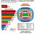 The McNabb/Shanahan Era Begins at $281/Ticket. Opener Most Expensive Game of the Year