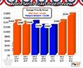 Giants Have Already Won the World Series...at the Box Office