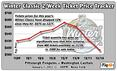 2011 Winter Classic Ticket Overview