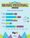 May 2016 Music Festival Ticket Buying Guide: Hangout Music Fest, Shaky Knees, BottleRock & More