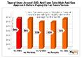 Prices Remain Low For Important July 9th Series Between Tigers-Twins