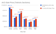 Patriots Ticket Prices On The Secondary Market Lead NFL For 3rd Straight Season