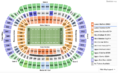 How To Find The Cheapest Ravens Playoff Tickets + Face Value Options